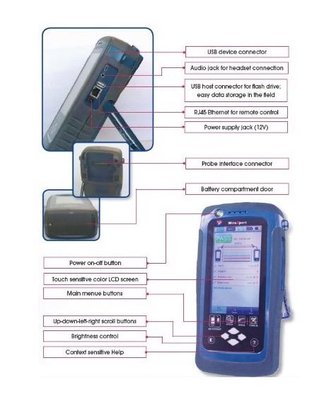 WireXpert4550 4 Funktionen