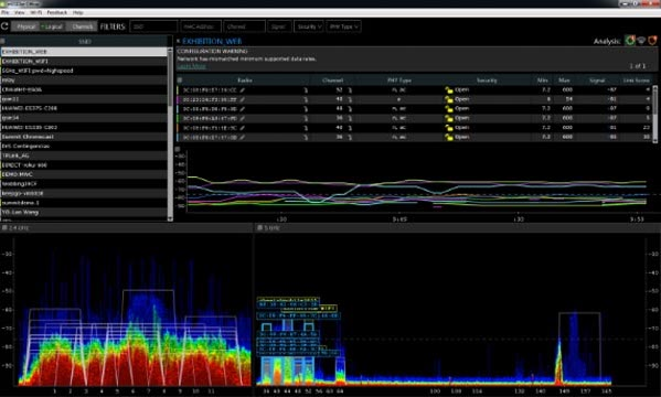 Metageek inSSider Office