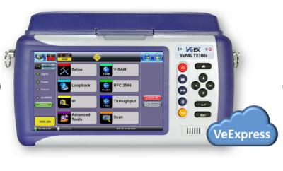 VeEX TX300s von vorne