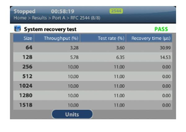 Albedo Ether.Giga System recovery-Tabelle Pass
