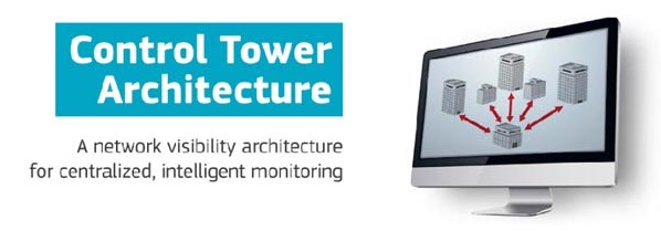 IXIA Control Tower