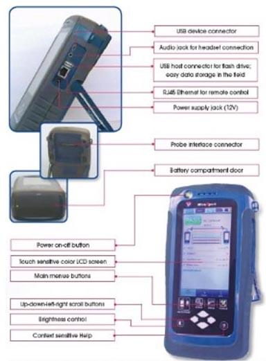 Softing Wireexpert 500 Aufbau